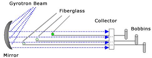 beamfiberglass