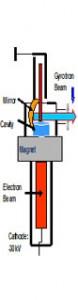 beam-equipment2
